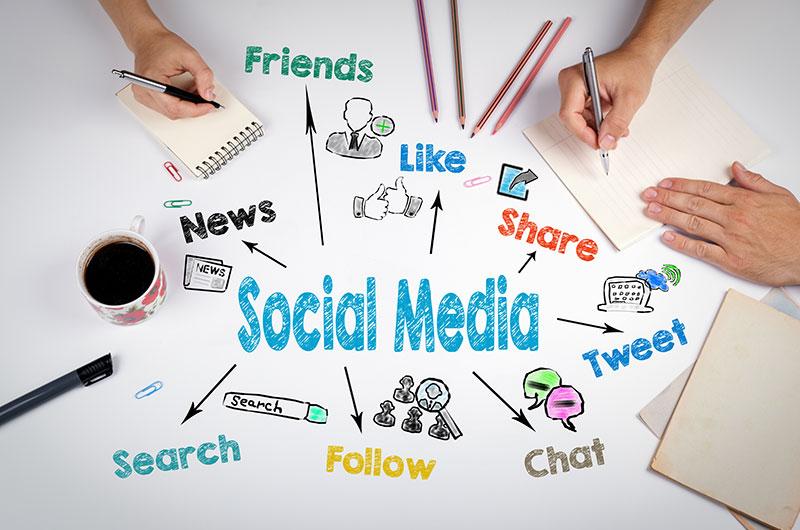 Sichtbarkeit in sozialen Medien