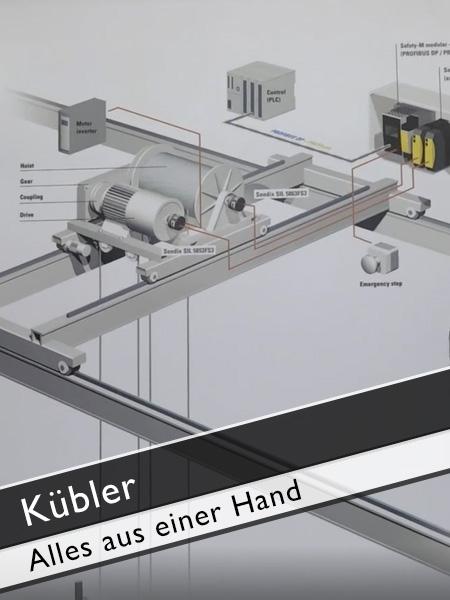 Kübler - mobile Automation Alles aus einer Hand
