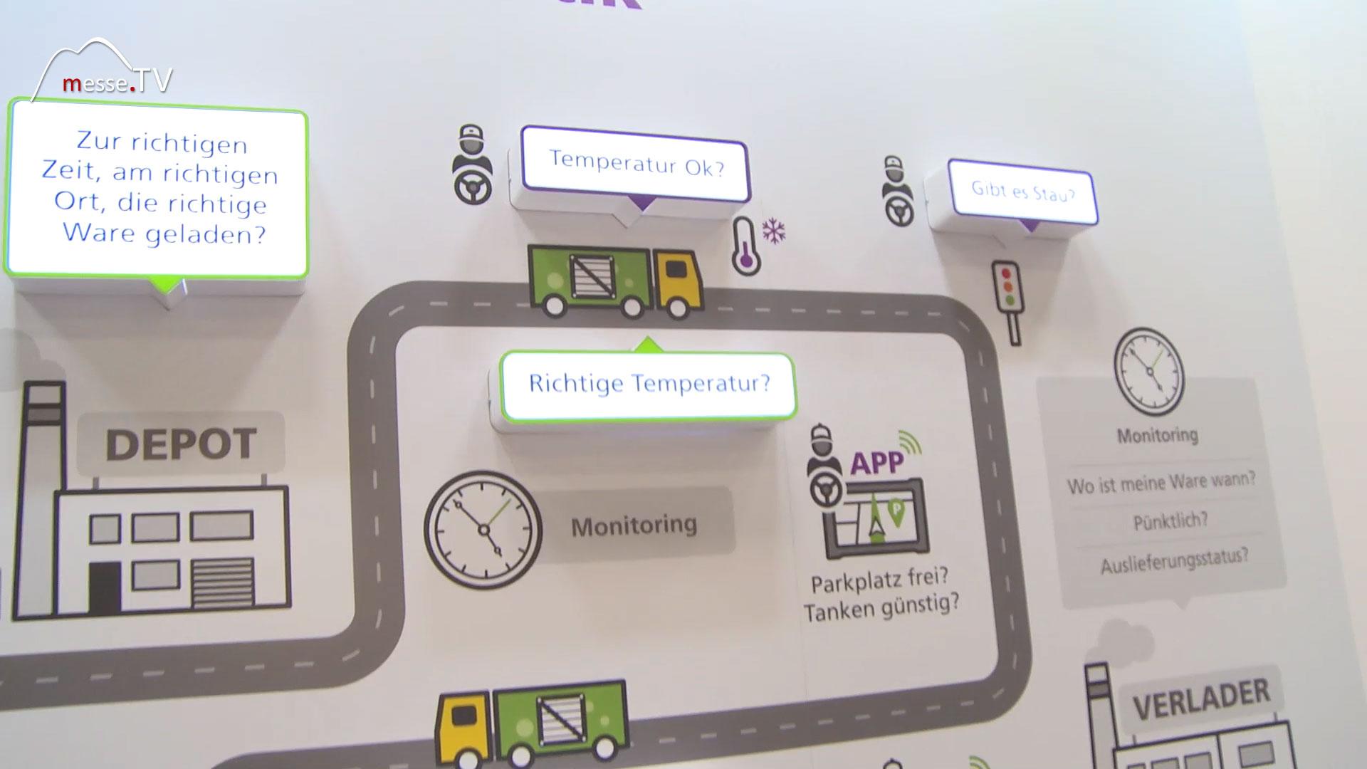 Astrata: Telematik,  Standort ermitteln und Temperatur prüfen
